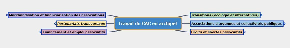image Partenaires_CAC_sur_6gp_de_W_repli.jpg (30.7kB)